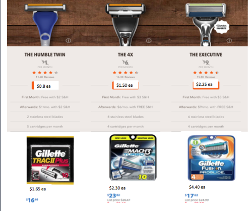 digital drives a richer customer experience for dollar shave club