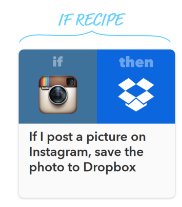 how to put iphoto on dropbox